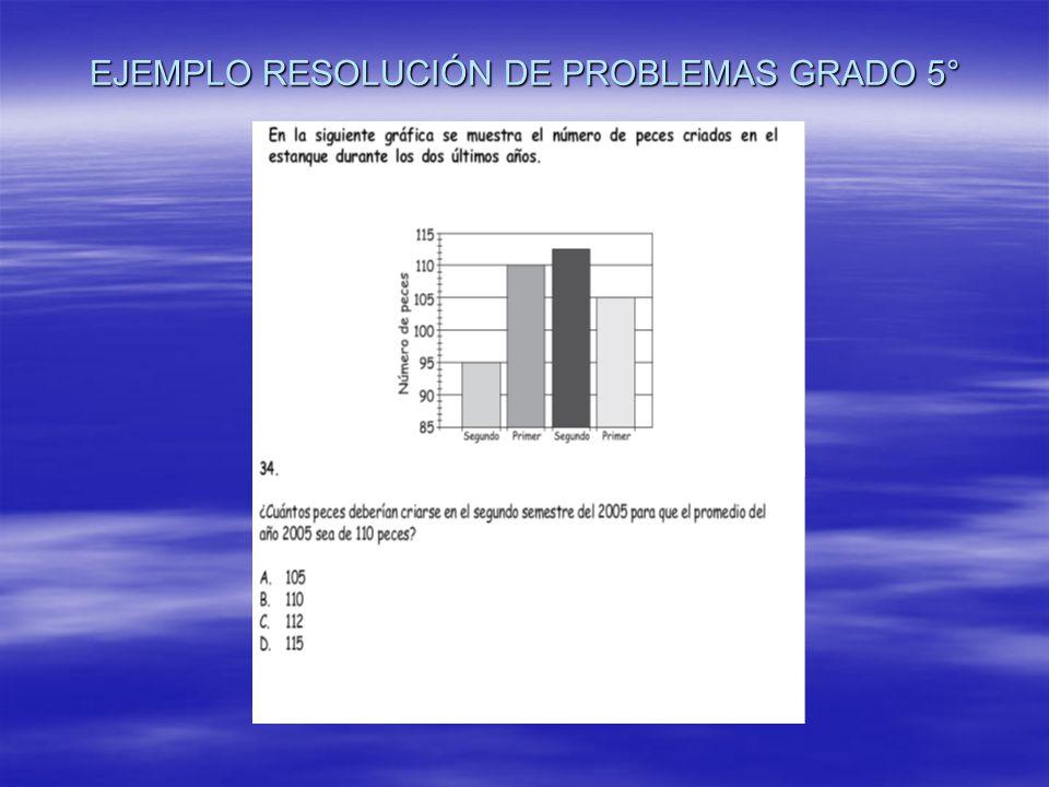 EJEMPLO RESOLUCIÓN DE PROBLEMAS GRADO 5°