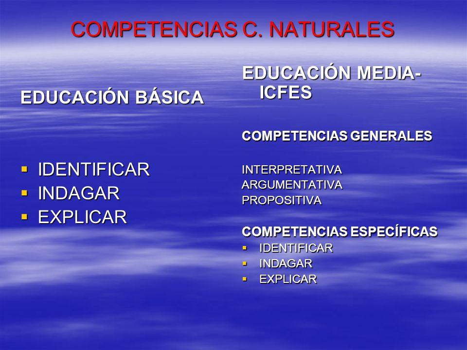COMPETENCIAS C. NATURALES