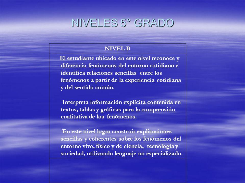 NIVELES 5° GRADO NIVEL B.