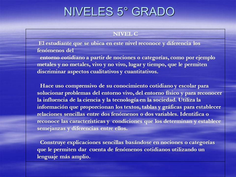 NIVELES 5° GRADO NIVEL C. El estudiante que se ubica en este nivel reconoce y diferencia los fenómenos del.