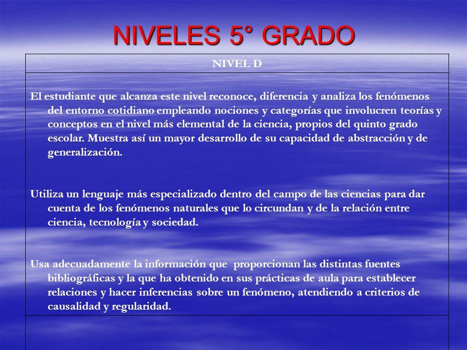 NIVELES 5° GRADO NIVEL D.