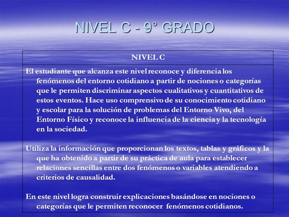 NIVEL C - 9° GRADO NIVEL C.