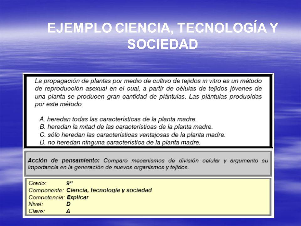 EJEMPLO CIENCIA, TECNOLOGÍA Y SOCIEDAD