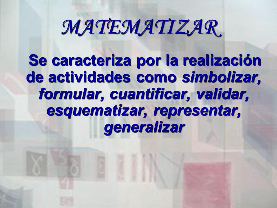 MATEMATIZAR Se caracteriza por la realización de actividades como simbolizar, formular, cuantificar, validar, esquematizar, representar, generalizar.