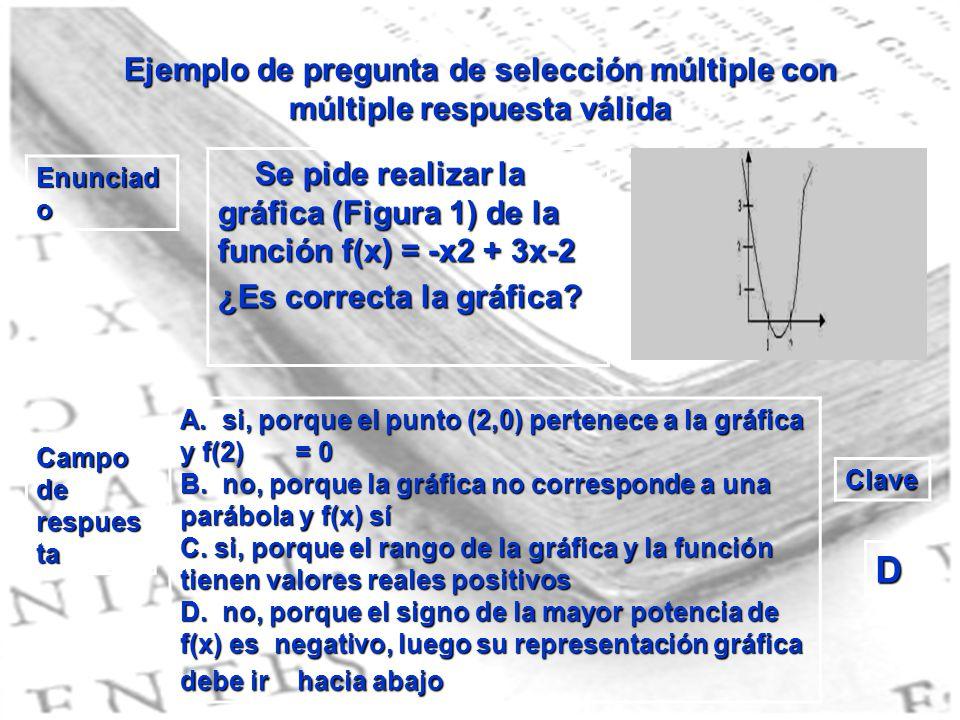 Ejemplo de pregunta de selección múltiple con múltiple respuesta válida