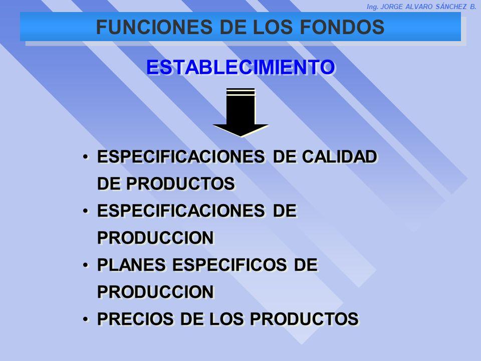 FUNCIONES DE LOS FONDOS