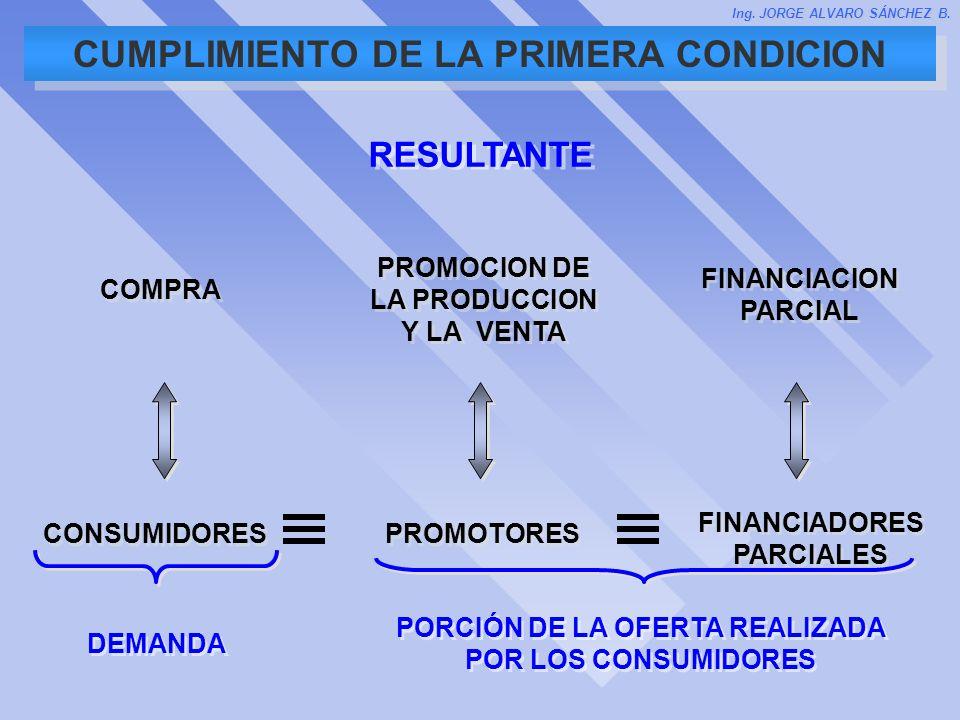 CUMPLIMIENTO DE LA PRIMERA CONDICION