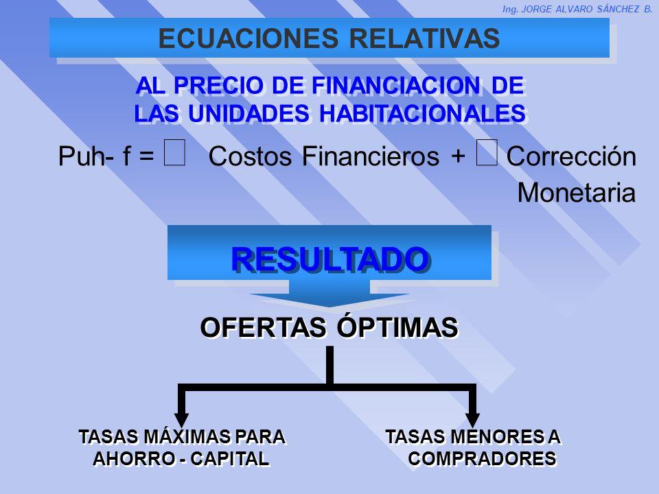 AL PRECIO DE FINANCIACION DE LAS UNIDADES HABITACIONALES