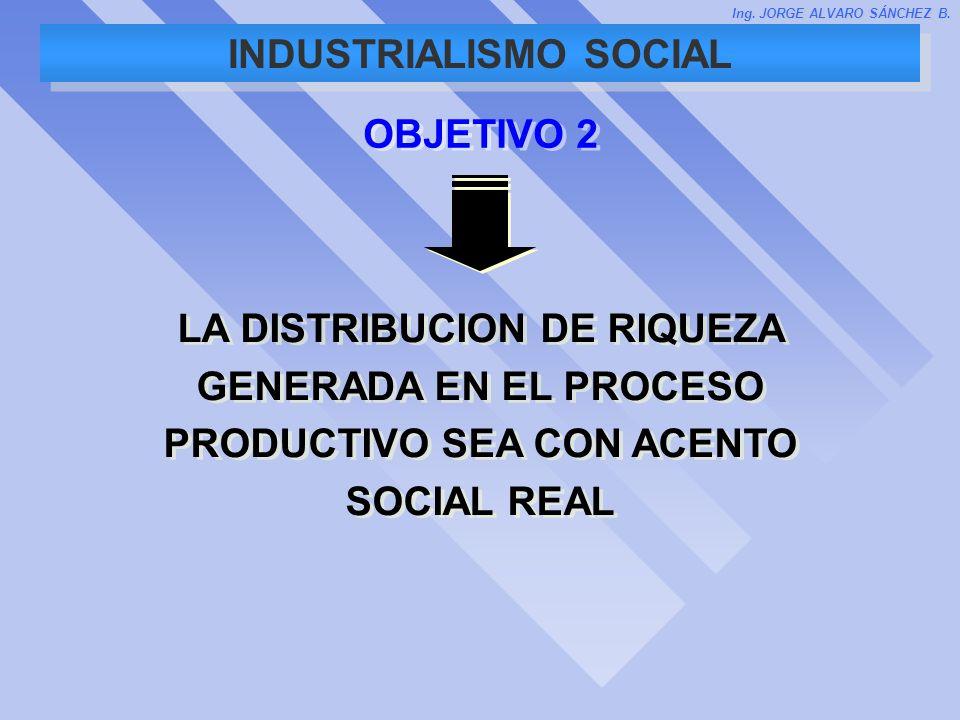 INDUSTRIALISMO SOCIAL