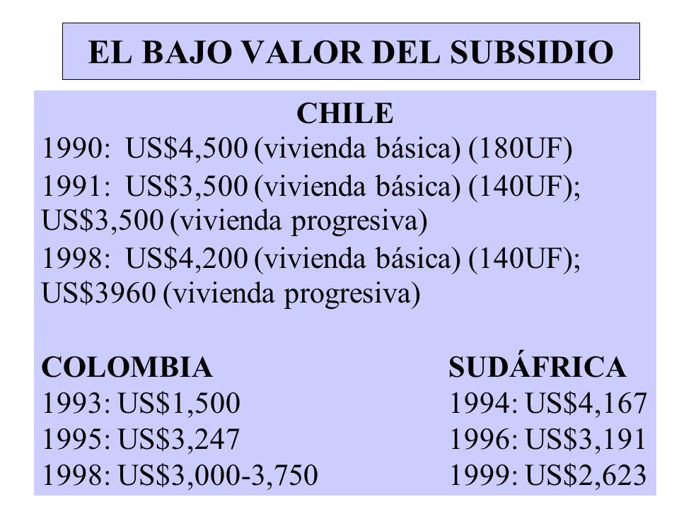 EL BAJO VALOR DEL SUBSIDIO