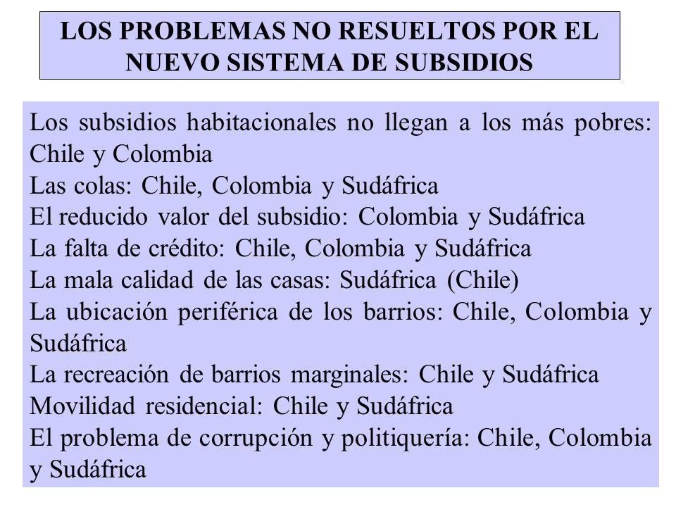 LOS PROBLEMAS NO RESUELTOS POR EL NUEVO SISTEMA DE SUBSIDIOS