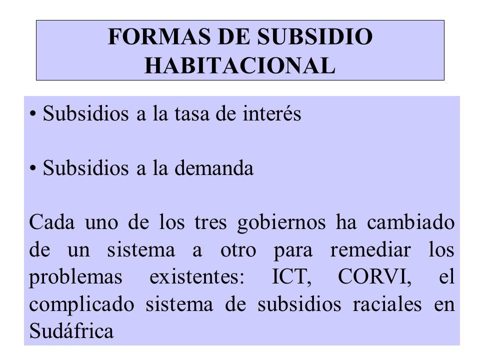 FORMAS DE SUBSIDIO HABITACIONAL