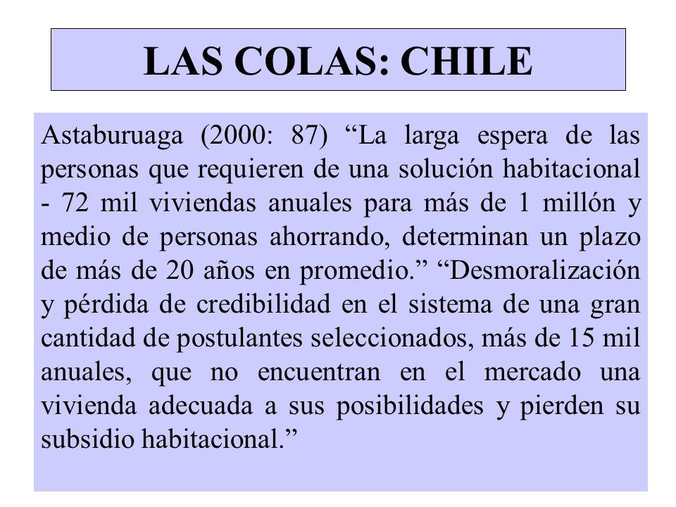 LAS COLAS: CHILE