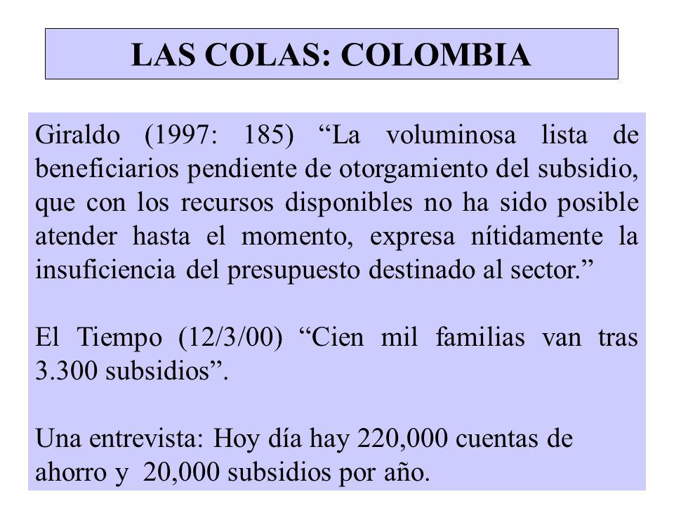LAS COLAS: COLOMBIA