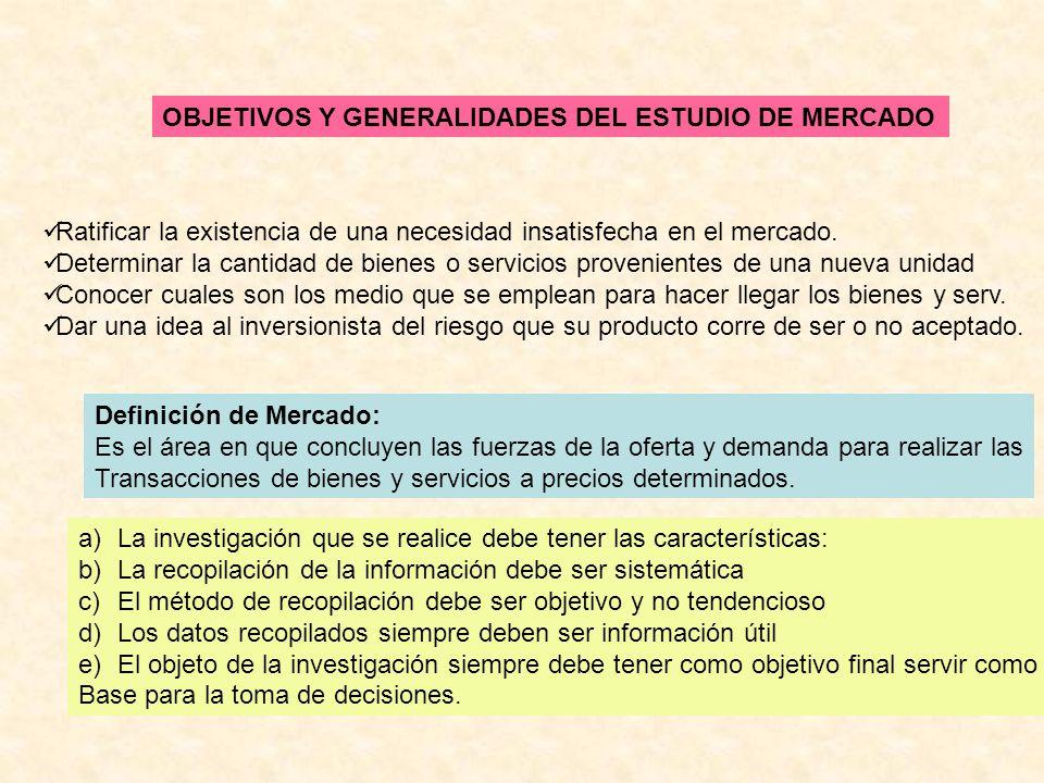 OBJETIVOS Y GENERALIDADES DEL ESTUDIO DE MERCADO