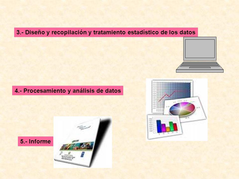 3.- Diseño y recopilación y tratamiento estadístico de los datos