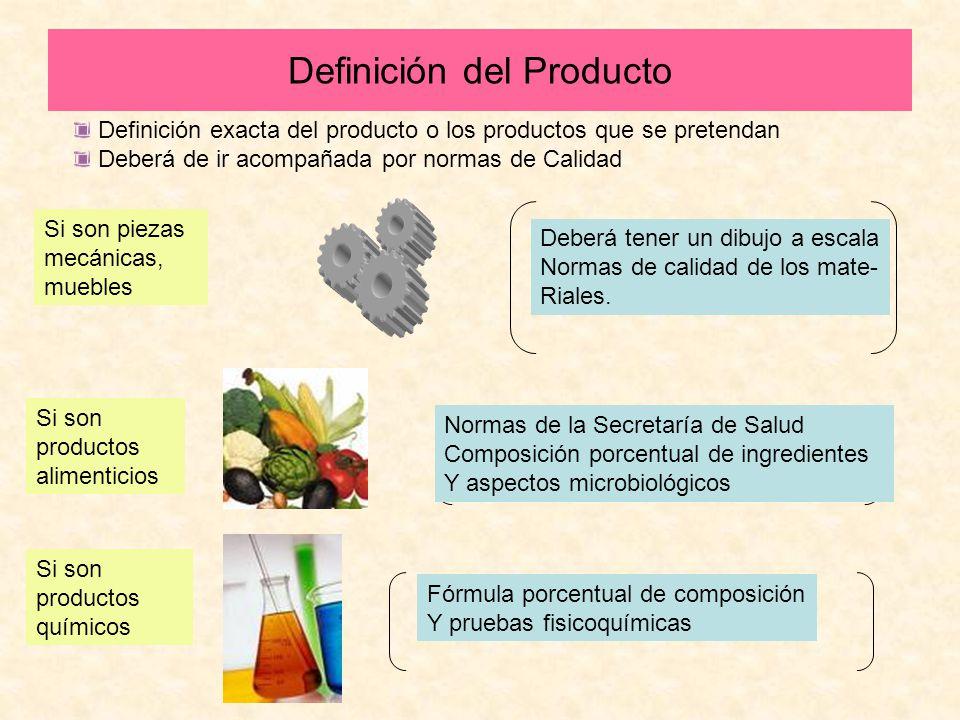 Definición del Producto