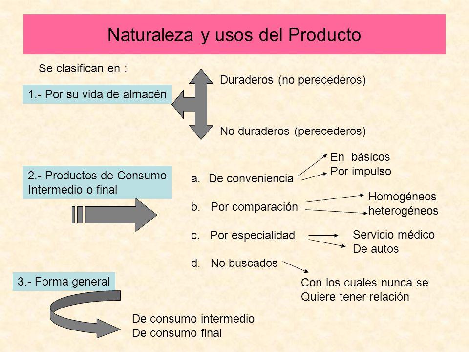 Naturaleza y usos del Producto