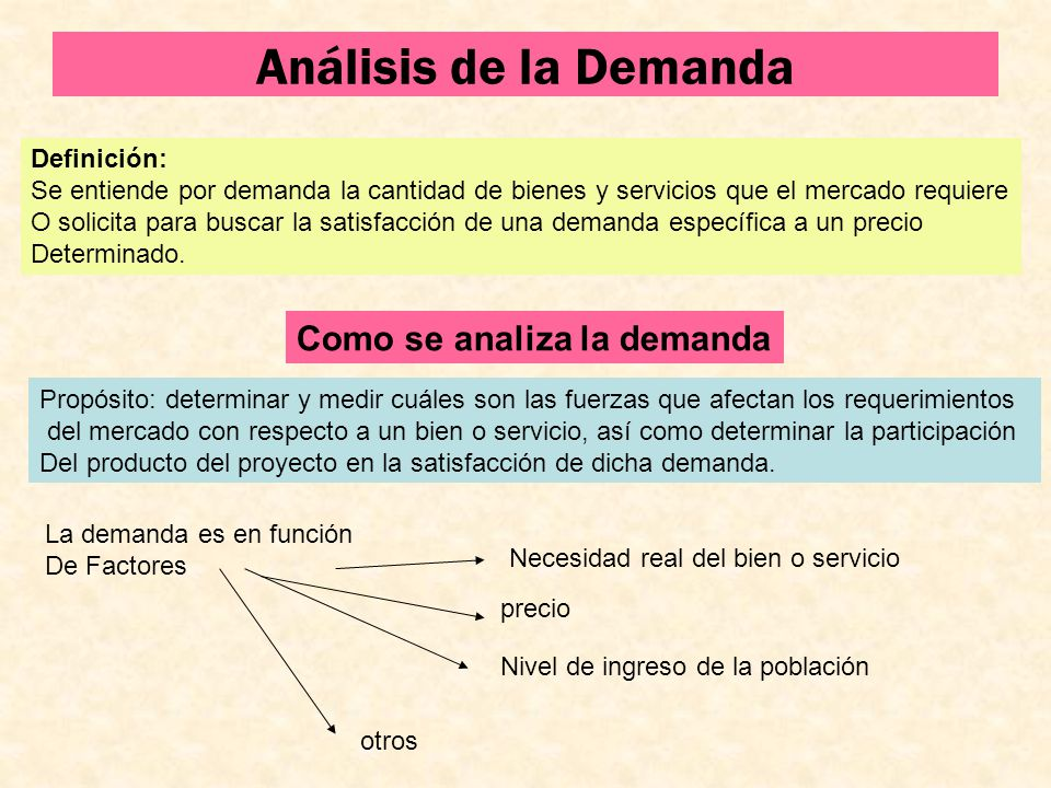 Análisis de la Demanda Como se analiza la demanda Definición: