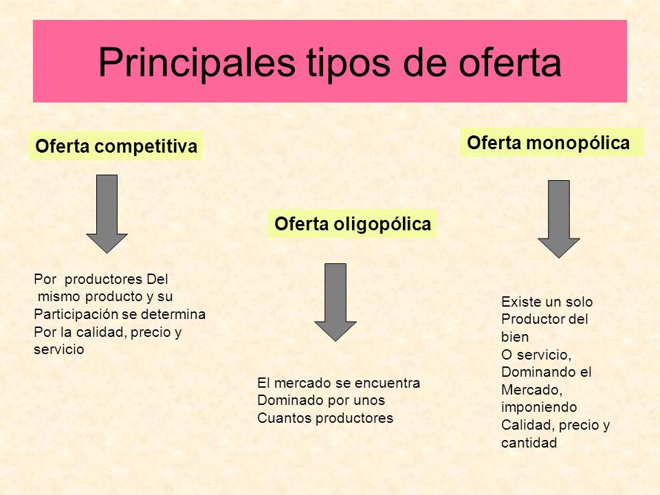 Principales tipos de oferta