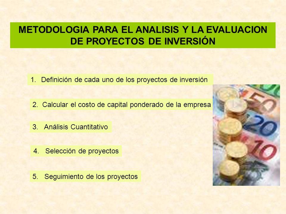 METODOLOGIA PARA EL ANALISIS Y LA EVALUACION DE PROYECTOS DE INVERSIÓN