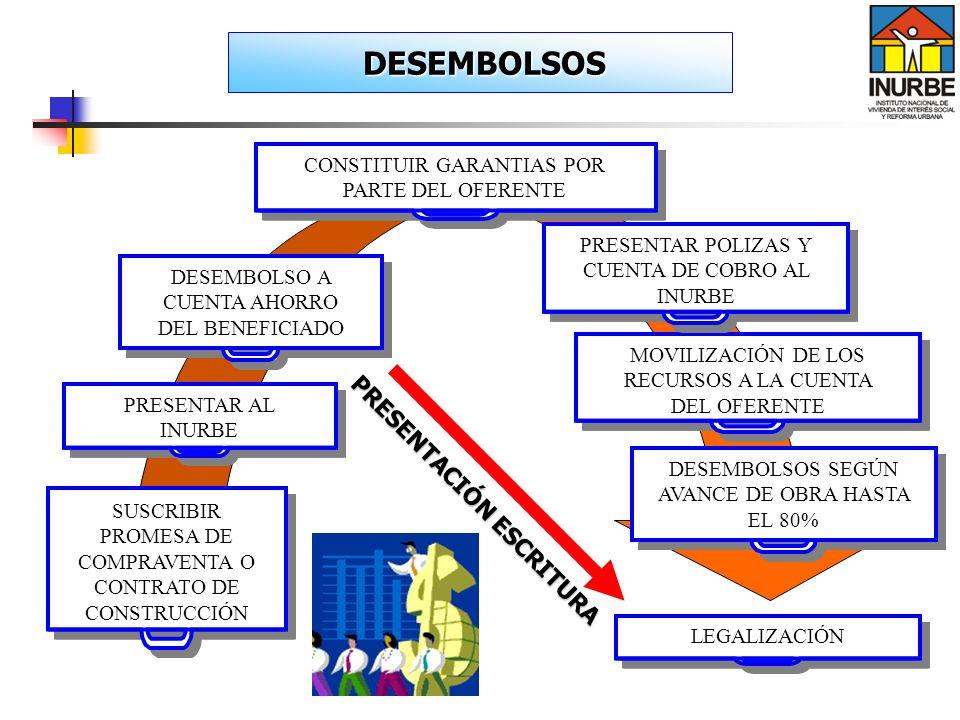 DESEMBOLSOS PRESENTACIÓN ESCRITURA