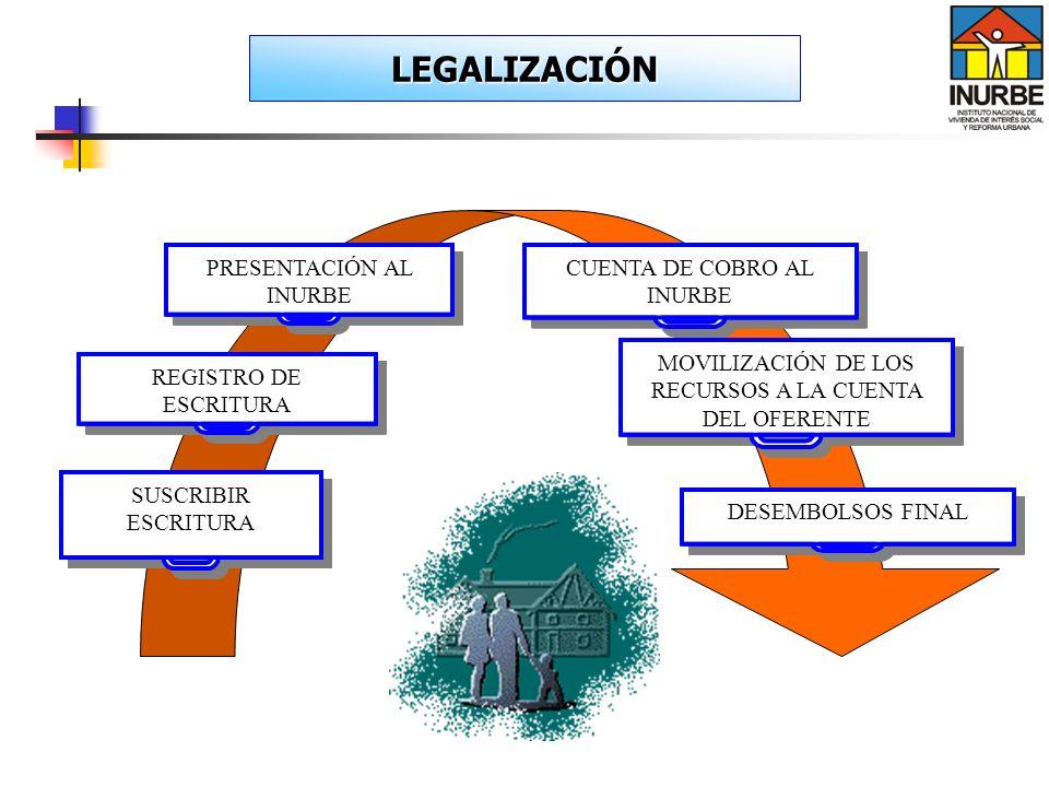 LEGALIZACIÓN PRESENTACIÓN AL INURBE CUENTA DE COBRO AL INURBE