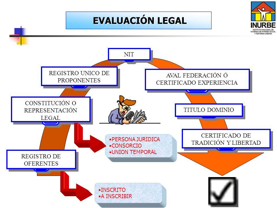 EVALUACIÓN LEGAL NIT REGISTRO UNICO DE PROPONENTES
