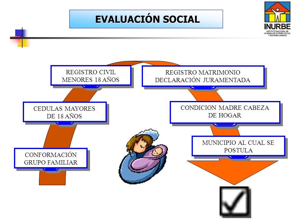 EVALUACIÓN SOCIAL REGISTRO CIVIL MENORES 18 AÑOS REGISTRO MATRIMONIO