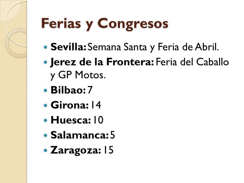 Ferias y Congresos Sevilla: Semana Santa y Feria de Abril.