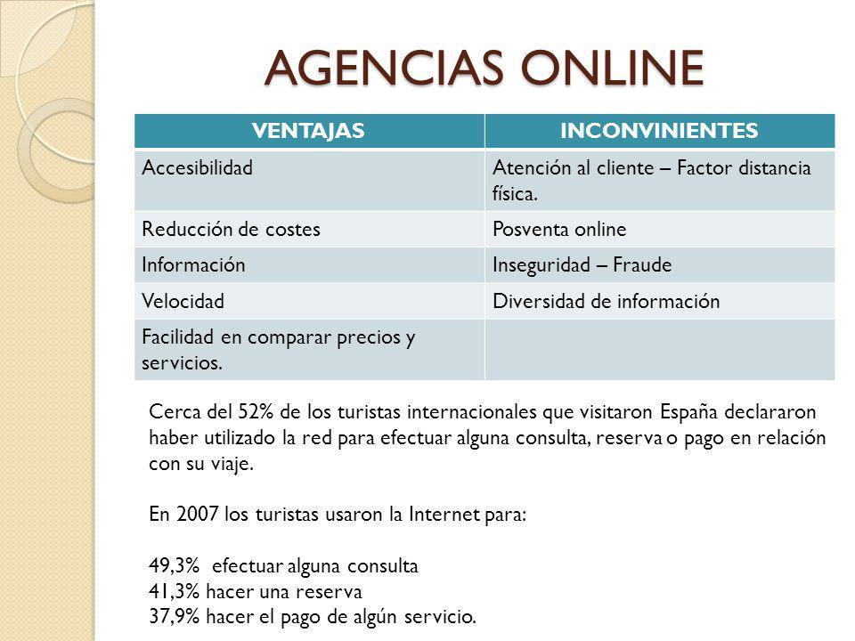 AGENCIAS ONLINE VENTAJAS INCONVINIENTES Accesibilidad