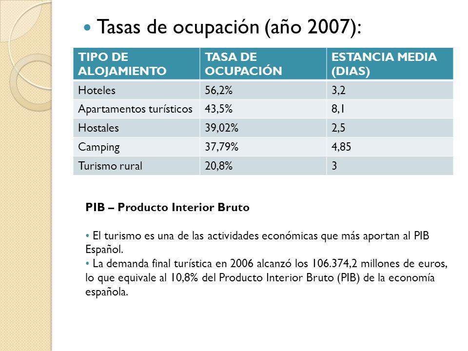 Tasas de ocupación (año 2007):