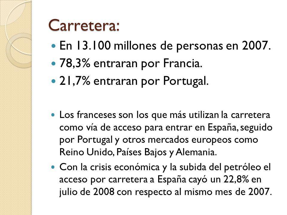 Carretera: En 13.100 millones de personas en 2007.