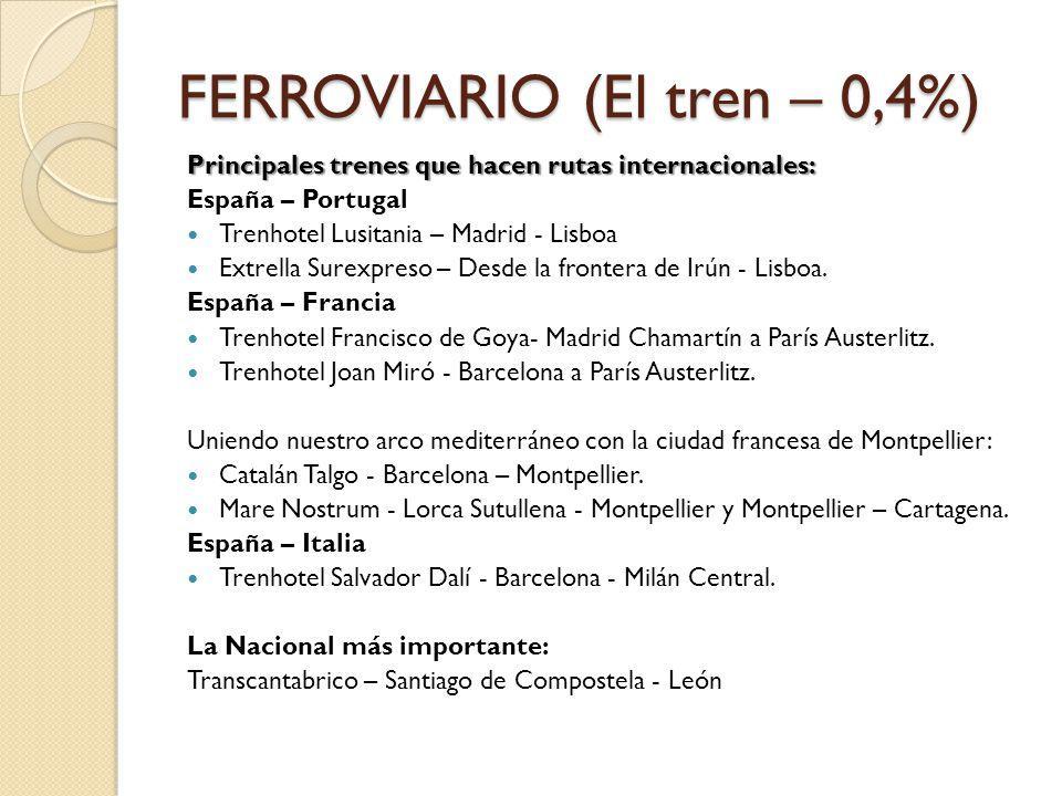 FERROVIARIO (El tren – 0,4%)