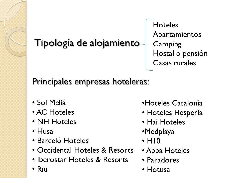 Tipología de alojamiento