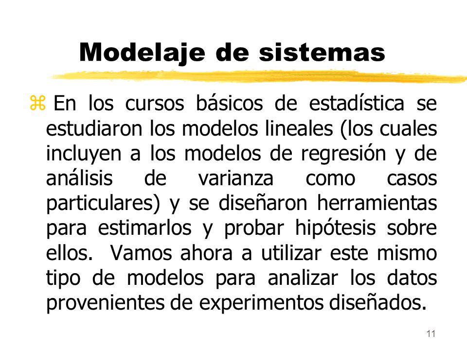 Modelaje de sistemas