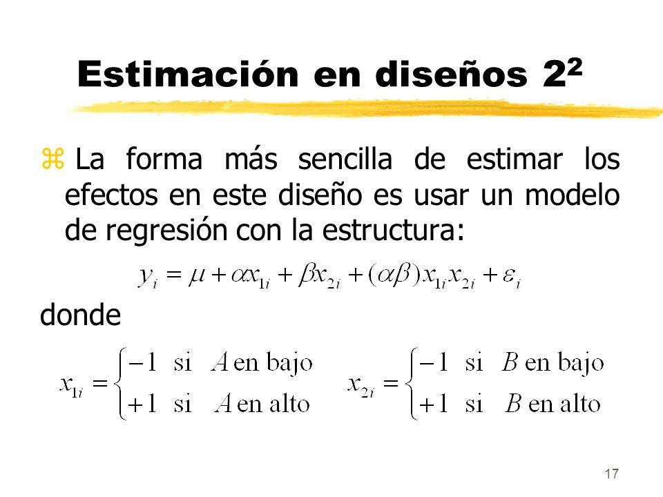 Estimación en diseños 22 La forma más sencilla de estimar los efectos en este diseño es usar un modelo de regresión con la estructura: