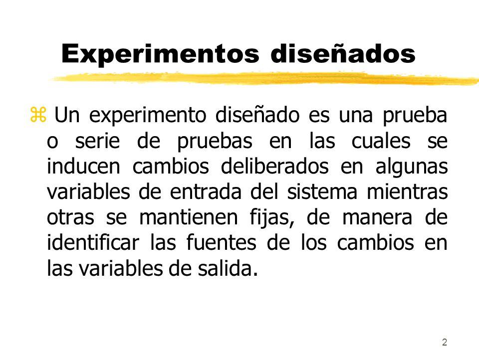 Experimentos diseñados