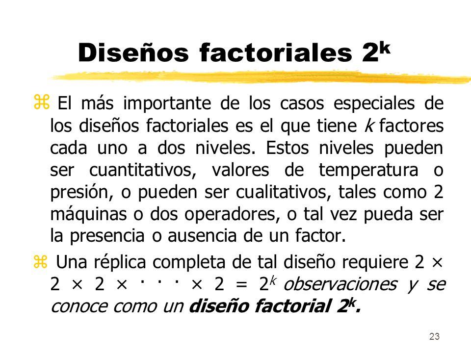 Diseños factoriales 2k