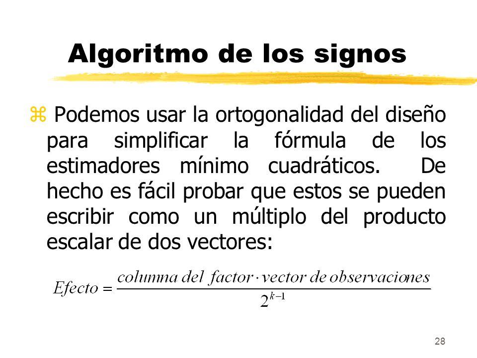 Algoritmo de los signos
