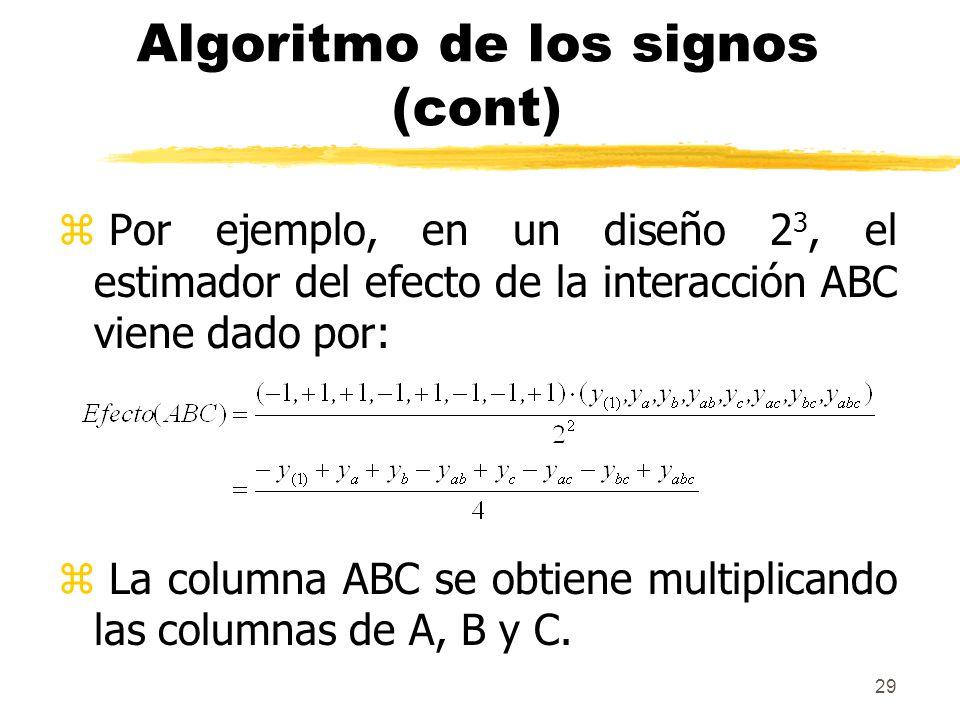 Algoritmo de los signos (cont)