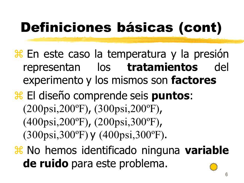 Definiciones básicas (cont)