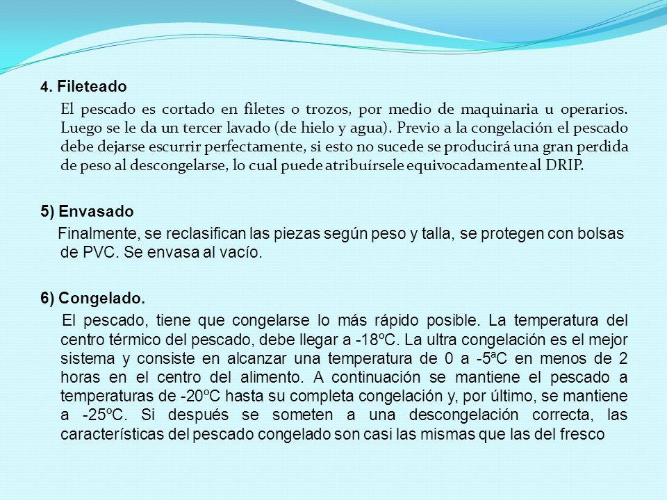 4. Fileteado