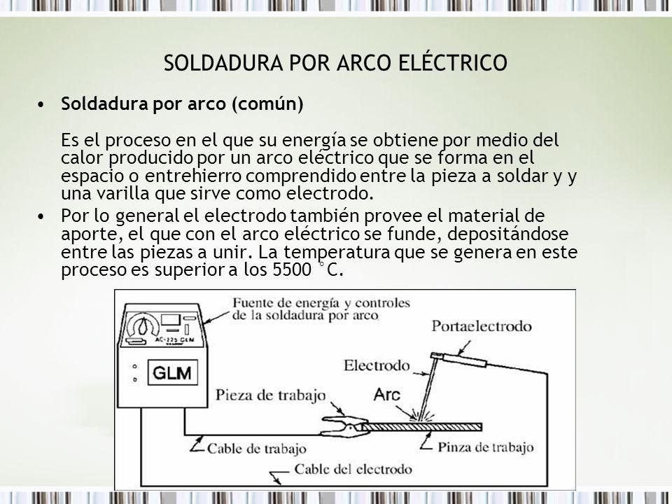 SOLDADURA POR ARCO ELÉCTRICO