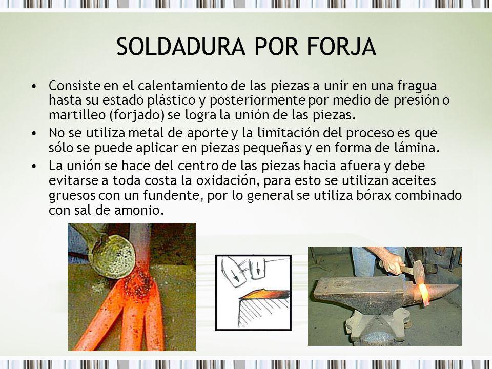 SOLDADURA POR FORJA