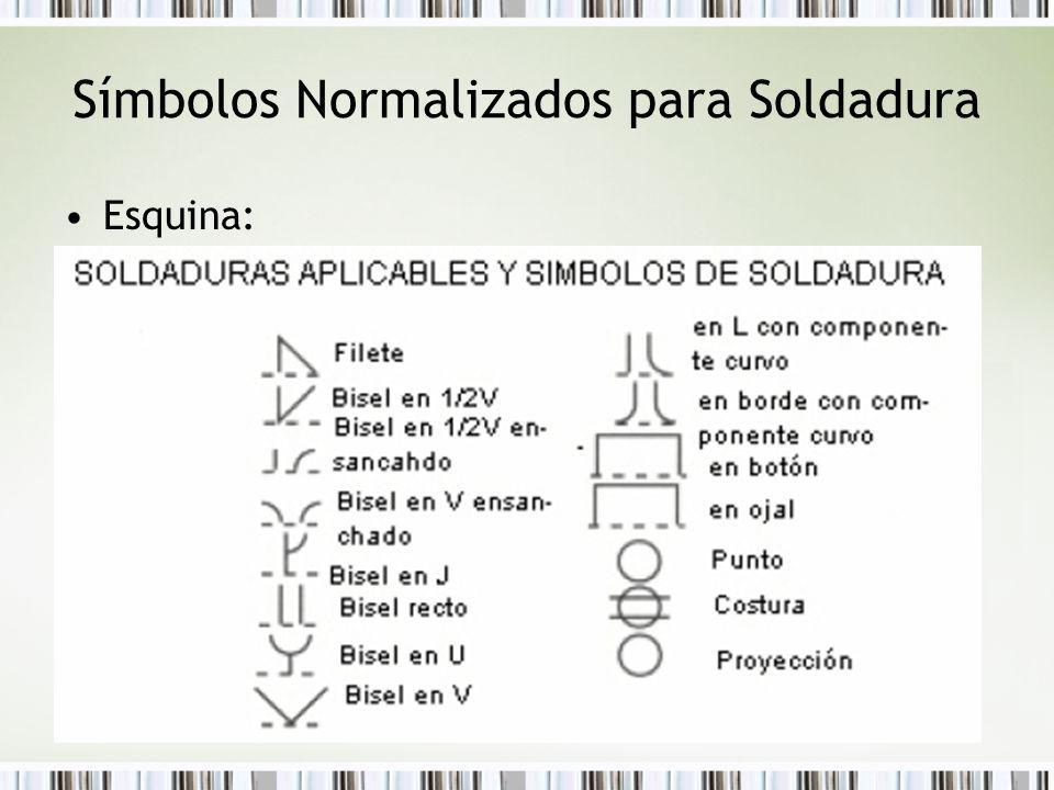 Símbolos Normalizados para Soldadura