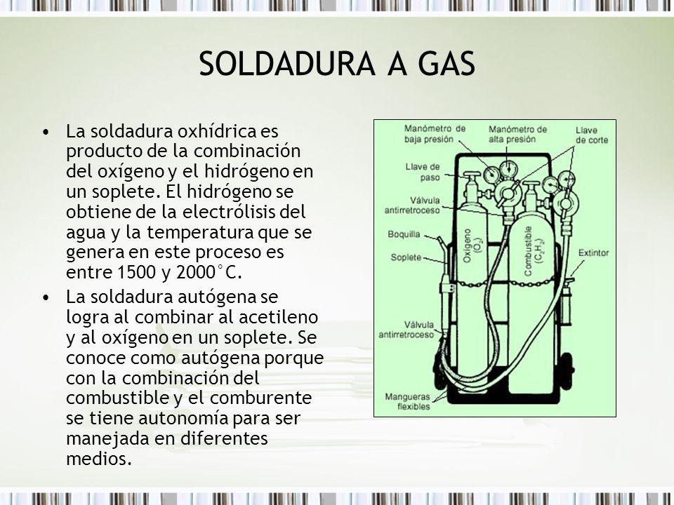 SOLDADURA A GAS