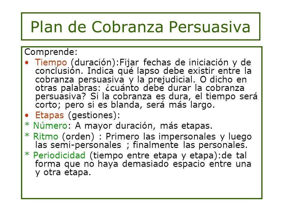 Plan de Cobranza Persuasiva