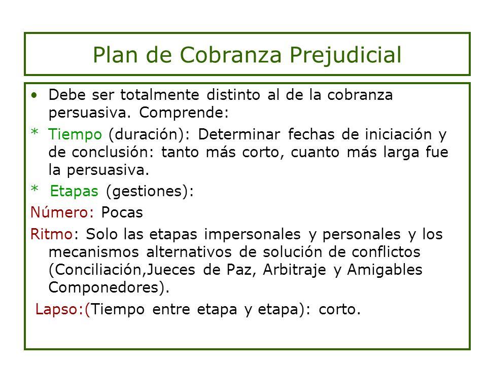 Plan de Cobranza Prejudicial