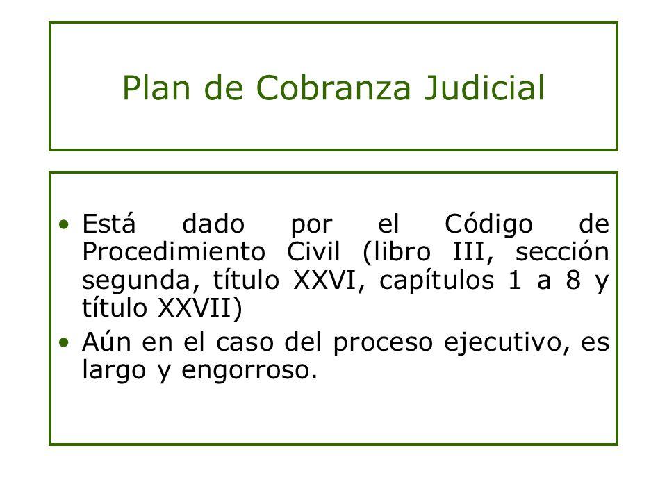 Plan de Cobranza Judicial